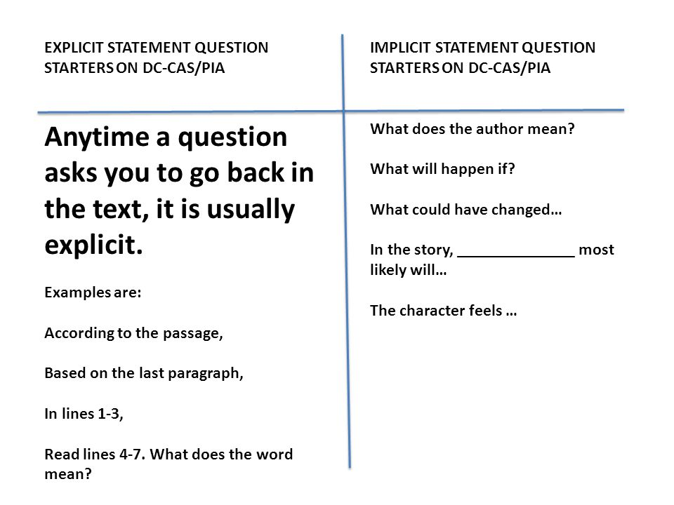 EXPLICIT STATEMENT QUESTION STARTERS ON DC-CAS/PIA Anytime a question asks you to go back in the text, it is usually explicit.