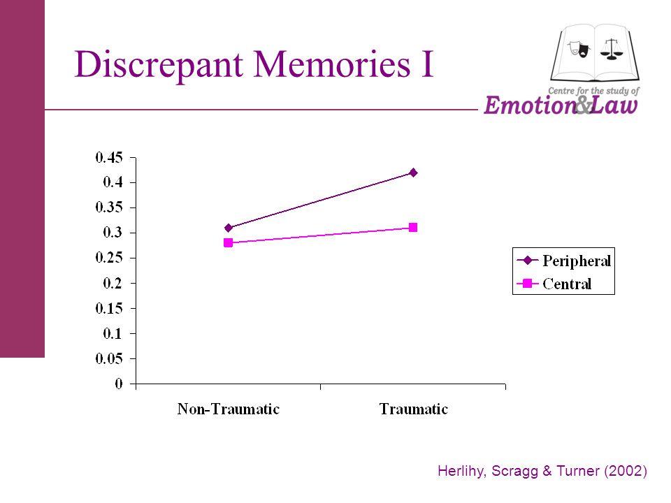 Discrepant Memories I Herlihy, Scragg & Turner (2002)