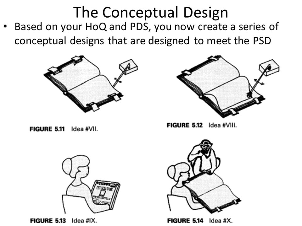 The Conceptual Design Based on your HoQ and PDS, you now create a series of conceptual designs that are designed to meet the PSD