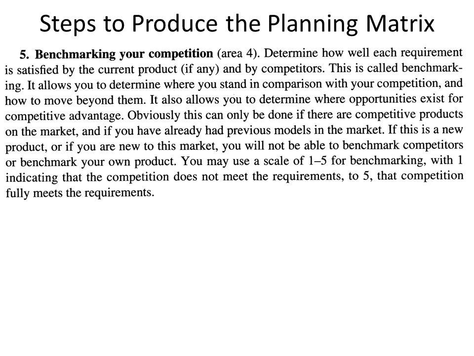 The Decision Matrix