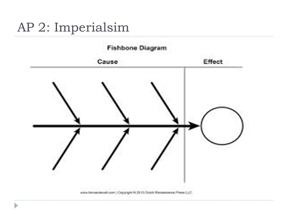 AP 2: Imperialsim