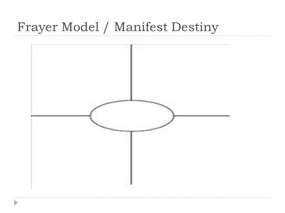 Frayer Model / Manifest Destiny