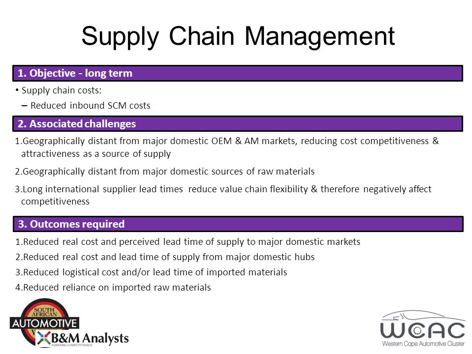 Supply Chain Management Supply chain costs: – Reduced inbound SCM costs – Reduced outbound SCM costs 1.Geographically distant from major domestic OEM & AM markets, reducing cost competitiveness & attractiveness as a source of supply 2.Geographically distant from major domestic sources of raw materials 3.Long international supplier lead times reduce value chain flexibility & therefore negatively affect competitiveness 3.