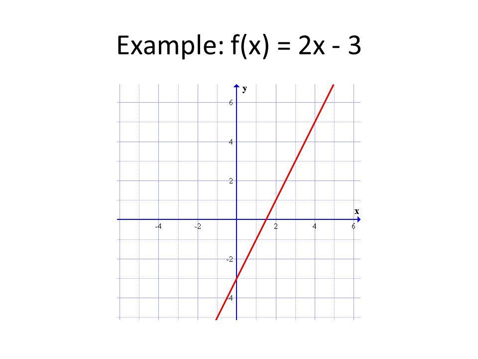 Example: f(x) = 2x - 3