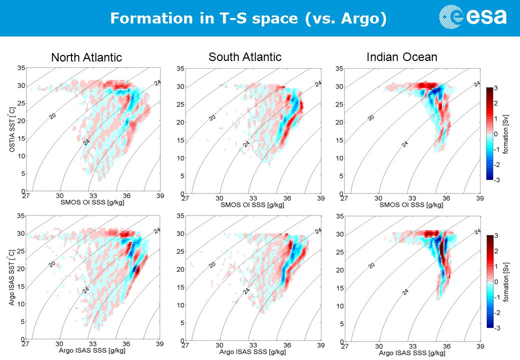 North Atlantic South AtlanticIndian Ocean Formation in T-S space (vs. Argo)
