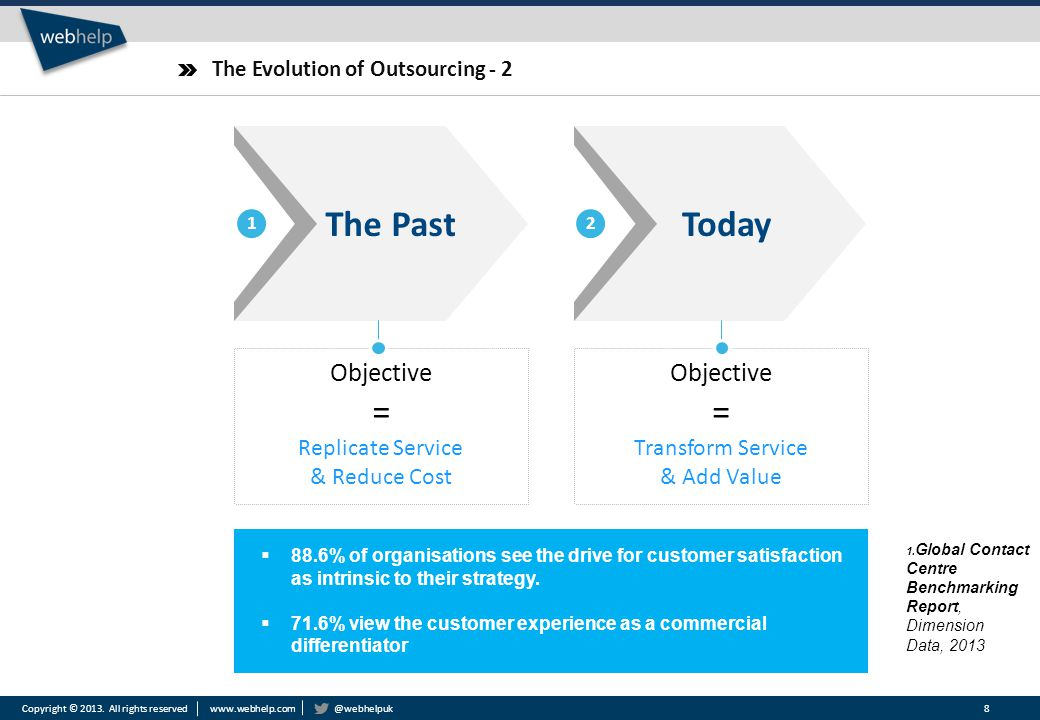 Copyright © 2013. All rights reserved www.webhelp.com @webhelpuk The Evolution of Outsourcing - 2 8 Objective = Transform Service & Add Value 2 Today