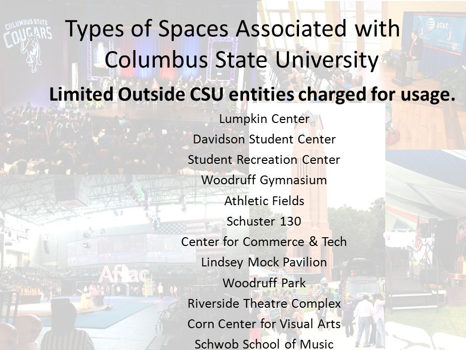 Types of Spaces Associated with Columbus State University Limited Outside CSU entities charged for usage.