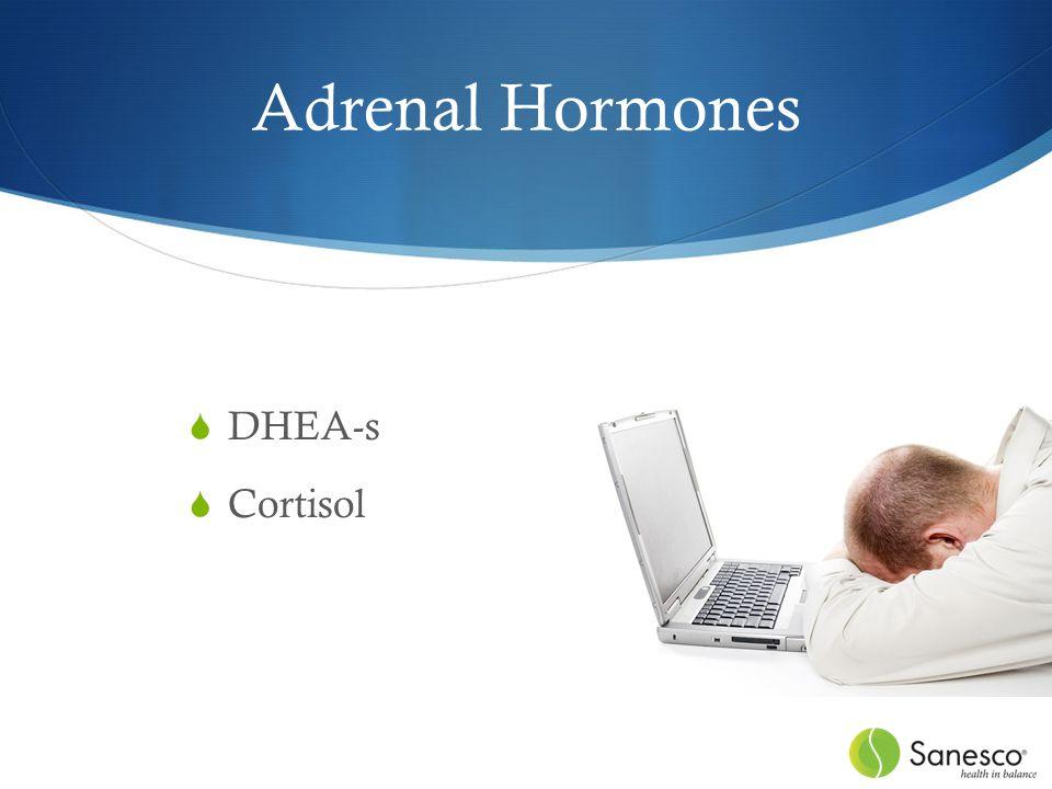 Adrenal Hormones  DHEA-s  Cortisol