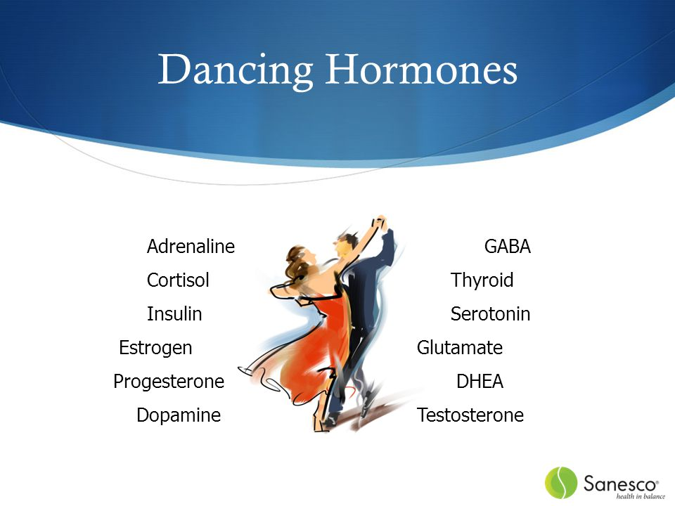 Dancing Hormones AdrenalineGABA CortisolThyroid InsulinSerotonin Estrogen Glutamate Progesterone DHEA DopamineTestosterone