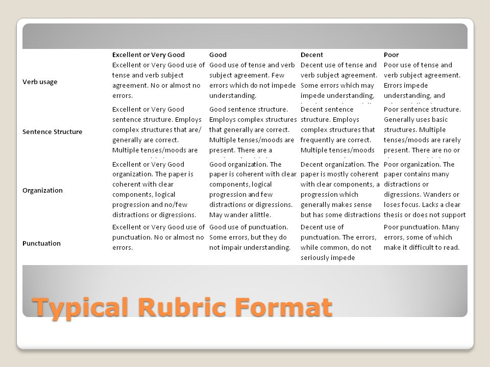 Typical Rubric Format