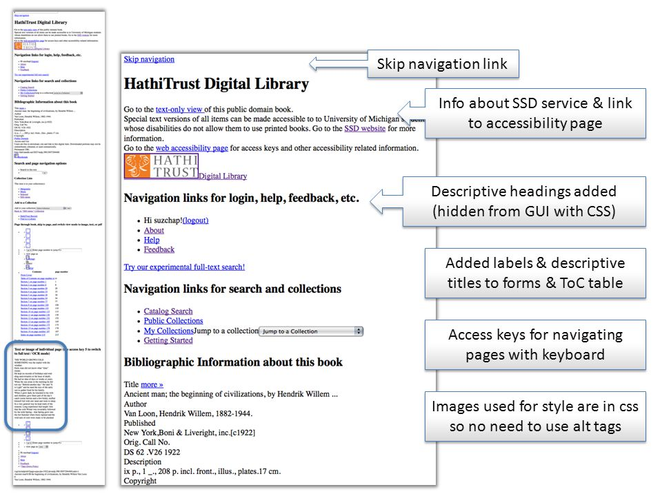 Descriptive headings added (hidden from GUI with CSS) Info about SSD service & link to accessibility page Images used for style are in css so no need to use alt tags Skip navigation link Access keys for navigating pages with keyboard Added labels & descriptive titles to forms & ToC table