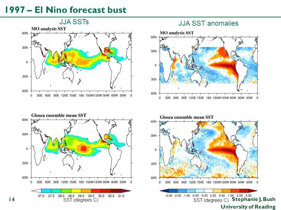 Stephanie J. Bush University of Reading 1997 – El Nino forecast bust 14 JJA SSTs JJA SST anomalies SST (degrees C)