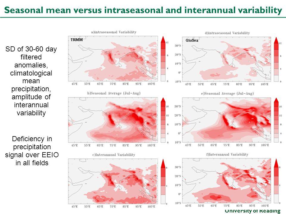 Stephanie J. Bush University of Reading SD of 30-60 day filtered anomalies, climatological mean precipitation, amplitude of interannual variability Se