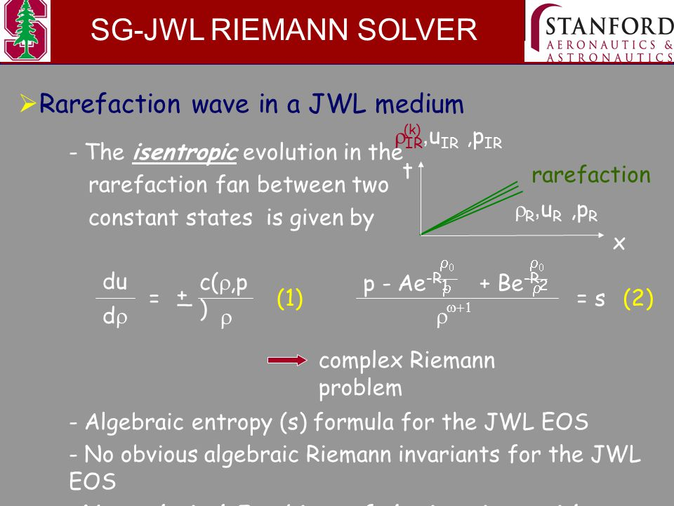  Rarefaction wave in a JWL medium - Algebraic entropy (s) formula for the JWL EOS - No obvious algebraic Riemann invariants for the JWL EOS -No analytical Jacobians of the invariants either x t rarefaction  R,u R,p R  IR,u IR,p IR - The isentropic evolution in the rarefaction fan between two constant states is given by complex Riemann problem  c( ,p ) +_ du dd =   p - Ae -R 1 + Be -R 2     = s (k) SG-JWL RIEMANN SOLVER (1)(2)