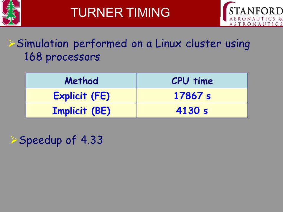 TURNER TIMING MethodCPU time Explicit (FE)17867 s Implicit (BE)4130 s  Simulation performed on a Linux cluster using 168 processors  Speedup of 4.33