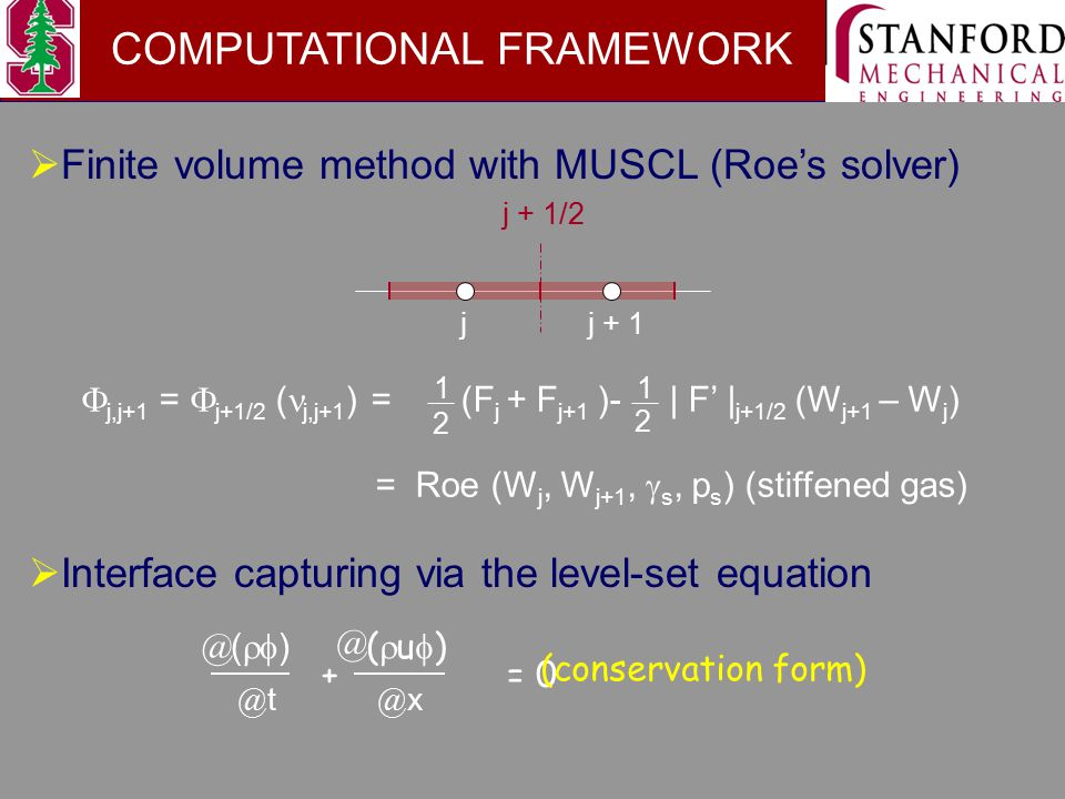  Finite volume method with MUSCL (Roe's solver) 1 2 1 2  j,j+1 =  j+1/2 ( j,j+1 ) = (F j + F j+1 )- | F' | j+1/2 (W j+1 – W j ) = Roe (W j, W j+1,  s, p s ) (stiffened gas) jj + 1 j + 1/2  Interface capturing via the level-set equation COMPUTATIONAL FRAMEWORK + = 0 @t@t (  ) @ @x@x @ (u)(u) (conservation form)