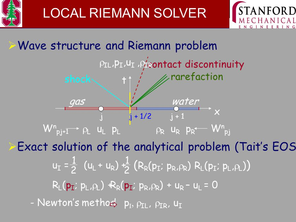  Wave structure and Riemann problem x t rarefaction contact discontinuity shock watergas  L u L p L  IL,p I,u I,  IR jj + 1j + 1/2  R u R p R W n pj+1 W n pj R L (p I ; p L,  L ) +R R (p I ; p R,  R ) + u R – u L = 0 u I = (u L + u R ) + ( R R (p I ; p R,  R ) -R L (p I ; p L,  L ) ) 22 11  Exact solution of the analytical problem (Tait's EOS) - Newton's method  p   IL,  IR, u I LOCAL RIEMANN SOLVER