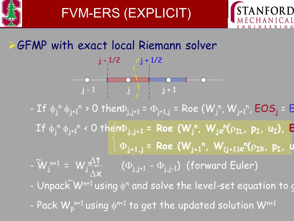 tt - W j n+1 = W j n - (  j,j+1 -  j,j-1 ) (forward Euler) xx  GFMP with exact local Riemann solver ~ - Unpack W n+1 using  n and solve the level-set equation to get  n+1 ~ - Pack W p n+1 using  n+1 to get the updated solution W n+1 jj + 1j - 1 j + 1/2j - 1/2 - If  j n  j+1 n > 0 then  j,j+1 =  j+1,j = Roe (W j n, W j+1 n, EOS j = EOS j+1 ) If  j n  j+1 n < 0 then  j,j+1 = Roe (W j n, W j R n (  IL, p I, u I ), EOS j )  j+1,j = Roe (W j+1 n, W (j+1) R n (  IR, p I, u I ), EOS j+1 ) FVM-ERS (EXPLICIT)
