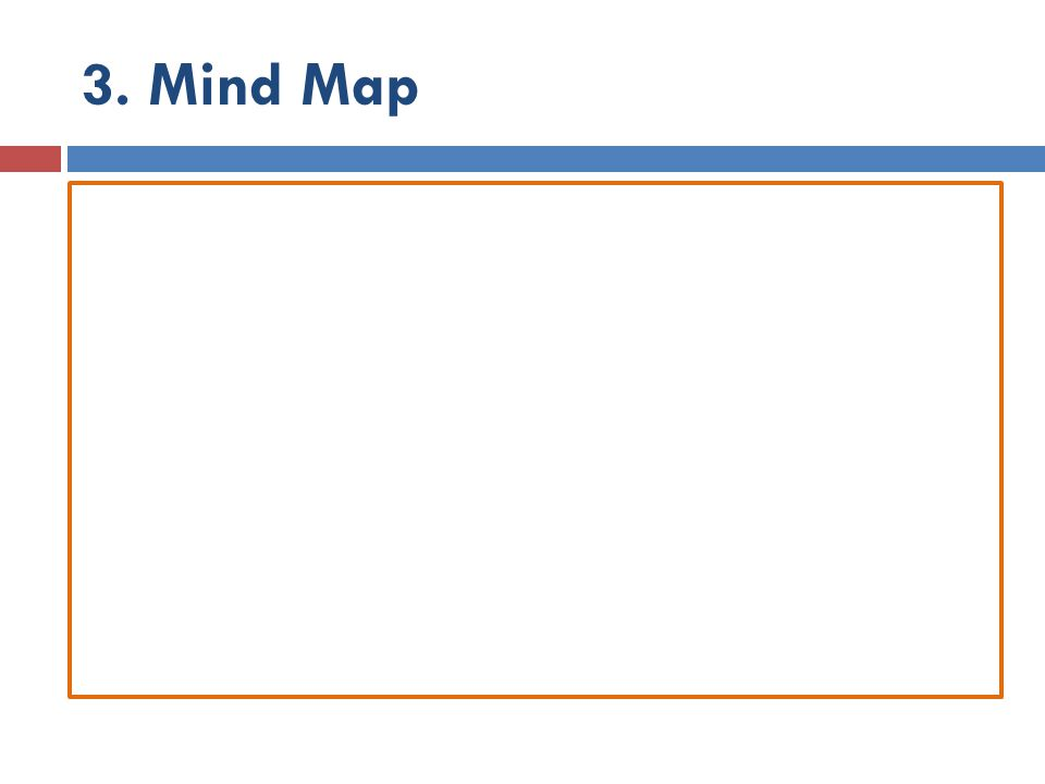 3. Mind Map
