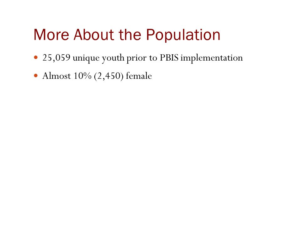 More About the Population 25,059 unique youth prior to PBIS implementation Almost 10% (2,450) female
