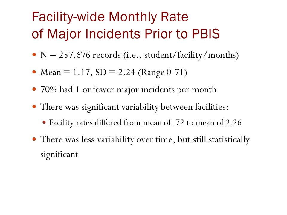 Facility-wide Monthly Rate of Major Incidents Prior to PBIS N = 257,676 records (i.e., student/facility/months) Mean = 1.17, SD = 2.24 (Range 0-71) 70
