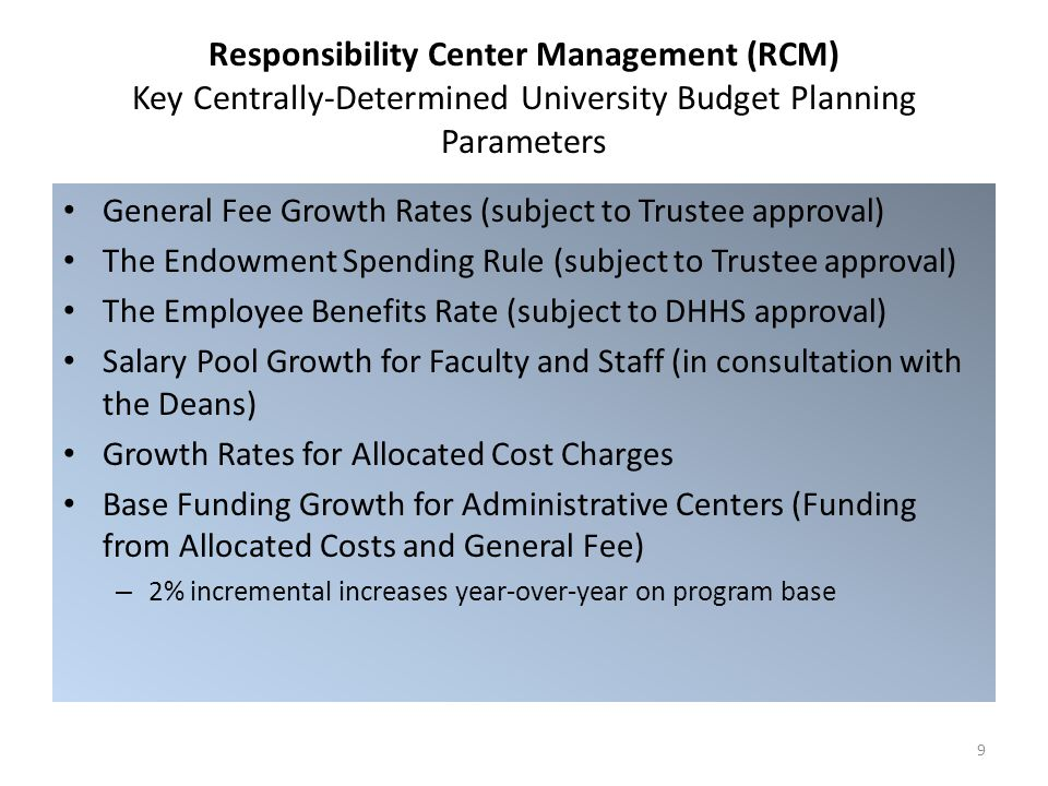Budgeting in the VPUL Ideal 10 The University Strategic Plan The Penn Compact VPUL Priorities VPUL Departmental Budgets Consolidate to the VPUL Budget Students to reach their fullest potential Informs drives enables VPUL Departmental Outcomes drives