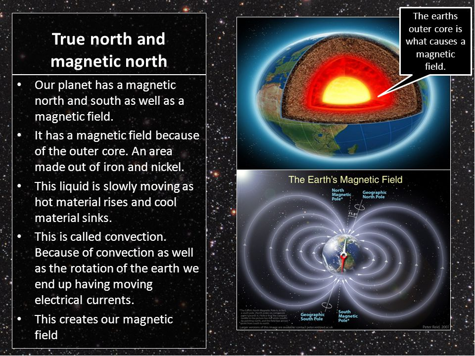 True north and magnetic north Our planet has a magnetic north and south as well as a magnetic field.