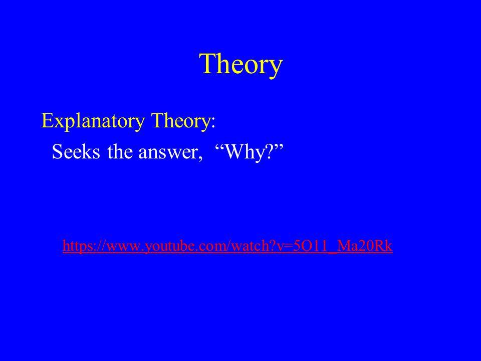 """Theory Explanatory Theory: Seeks the answer, """"Why?"""" https://www.youtube.com/watch?v=5O11_Ma20Rk"""