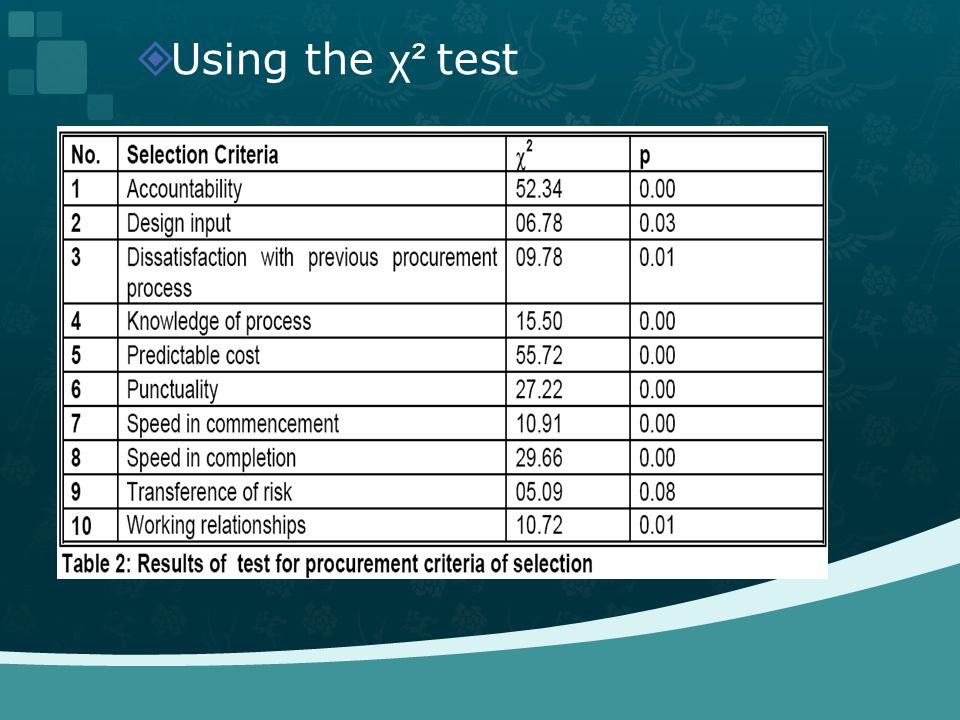  Using the χ ² test