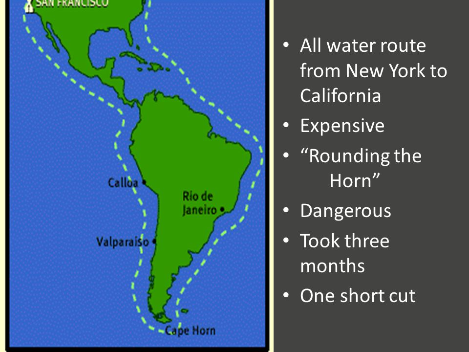 All water route from New York to California Expensive Rounding the Horn Dangerous Took three months One short cut