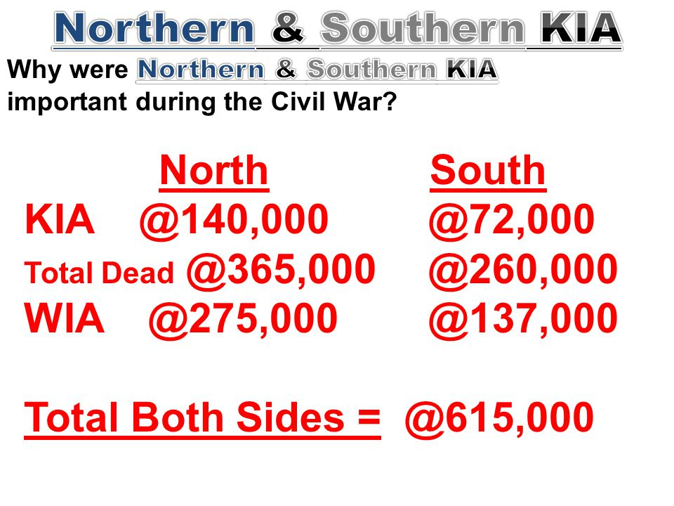 North South KIA @140,000@72,000 Total Dead @365,000@260,000 WIA @275,000@137,000 Total Both Sides = @615,000