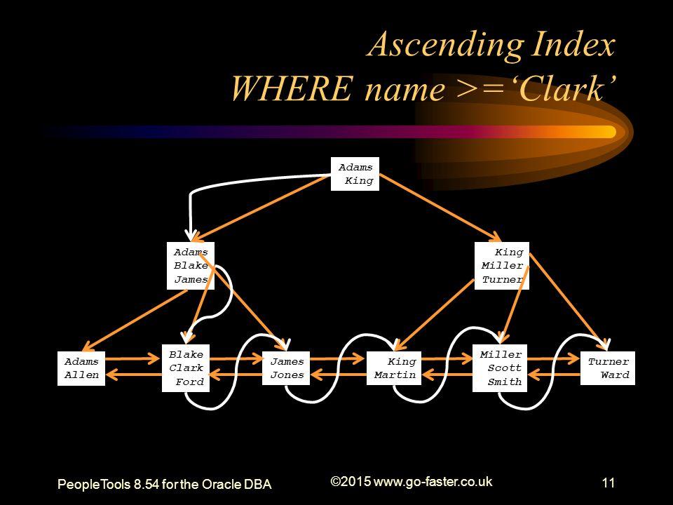 Ascending Index WHERE name >='Clark' PeopleTools 8.54 for the Oracle DBA ©2015 www.go-faster.co.uk 11 Adams King Adams Blake James King Miller Turner