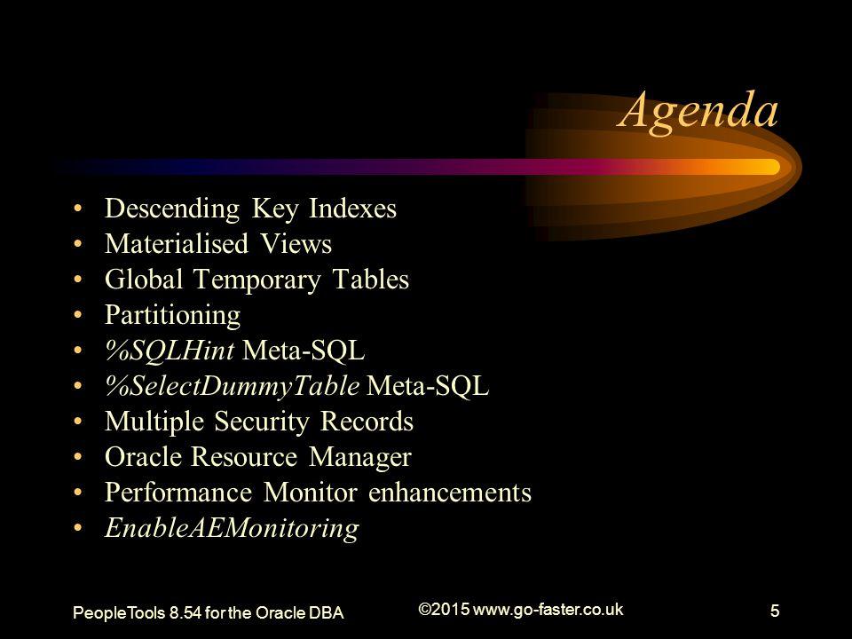 Agenda Descending Key Indexes Materialised Views Global Temporary Tables Partitioning %SQLHint Meta-SQL %SelectDummyTable Meta-SQL Multiple Security R