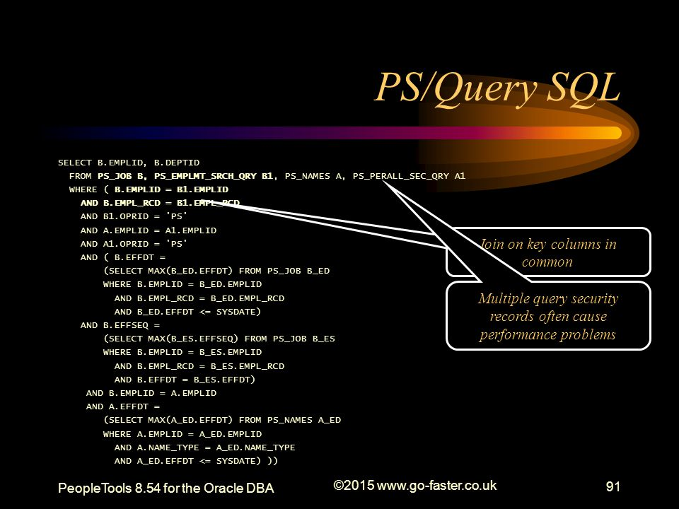 PS/Query SQL SELECT B.EMPLID, B.DEPTID FROM PS_JOB B, PS_EMPLMT_SRCH_QRY B1, PS_NAMES A, PS_PERALL_SEC_QRY A1 WHERE ( B.EMPLID = B1.EMPLID AND B.EMPL_