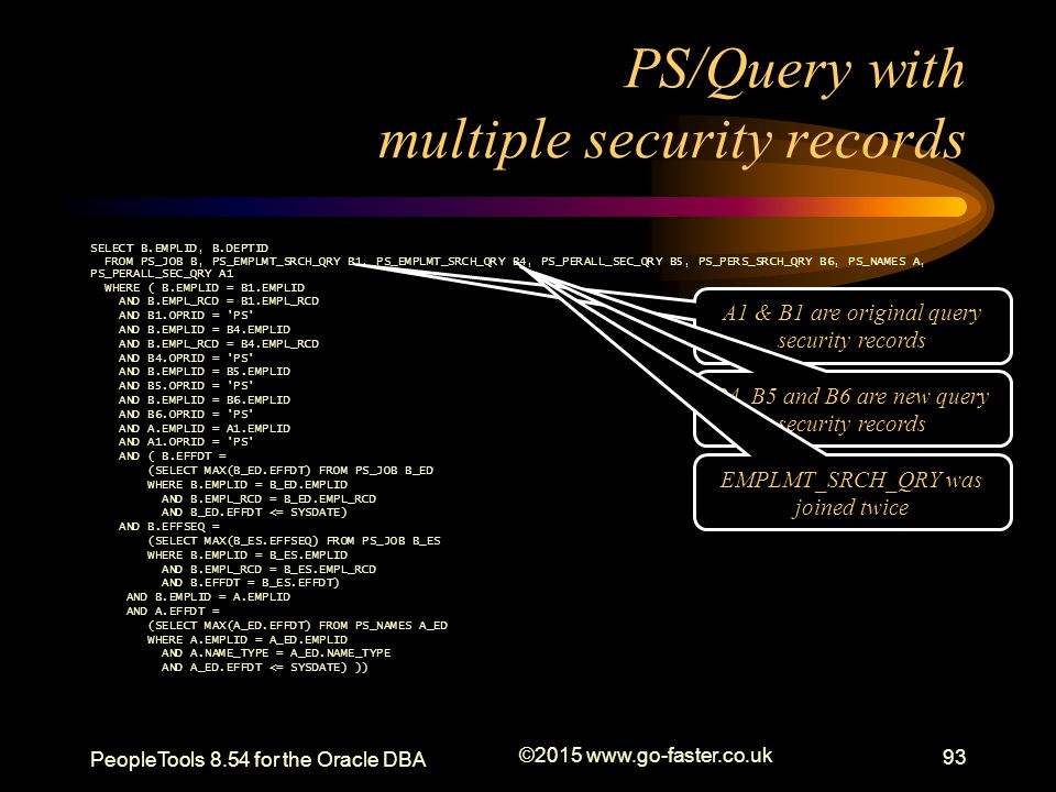PS/Query with multiple security records SELECT B.EMPLID, B.DEPTID FROM PS_JOB B, PS_EMPLMT_SRCH_QRY B1, PS_EMPLMT_SRCH_QRY B4, PS_PERALL_SEC_QRY B5, P