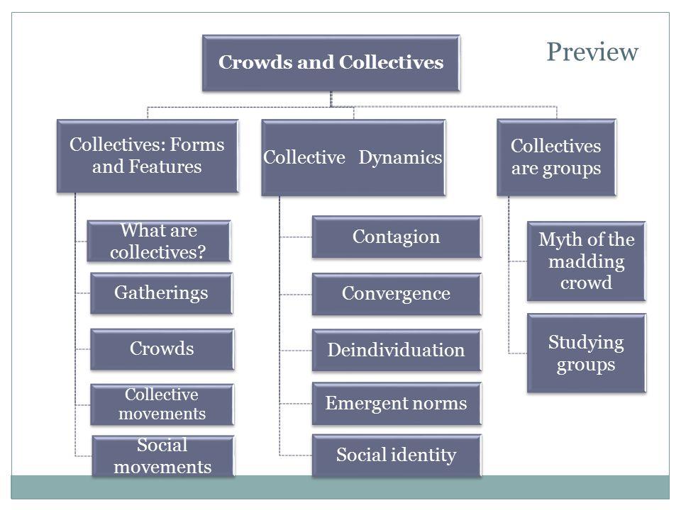 Trends Fads Crazes Trends (fashion, etc.) Social Movements Reformist Revolutionary Reactionary Communitarian Collective movements