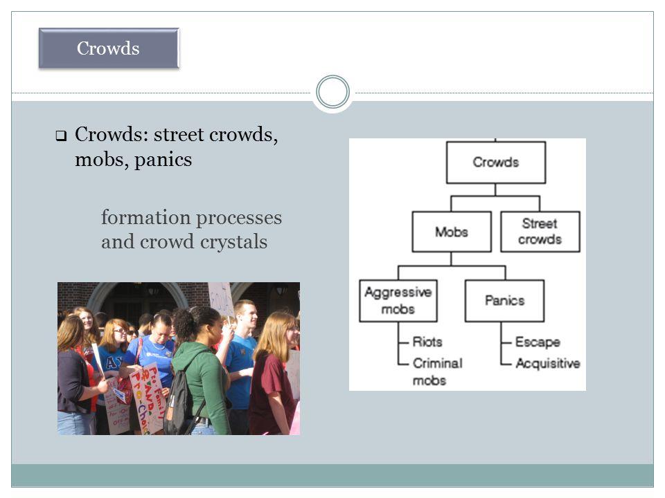 Milgram's Study of Crowd Formation