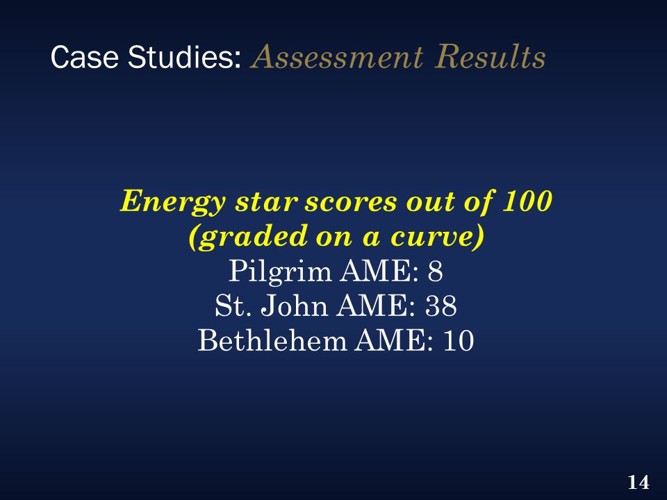 Case Studies: Assessment Results Energy star scores out of 100 (graded on a curve) Pilgrim AME: 8 St.