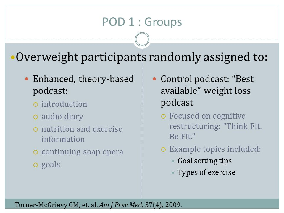POD 1 : Groups Enhanced, theory-based podcast:  introduction  audio diary  nutrition and exercise information  continuing soap opera  goals Control podcast: Best available weight loss podcast  Focused on cognitive restructuring: Think Fit.