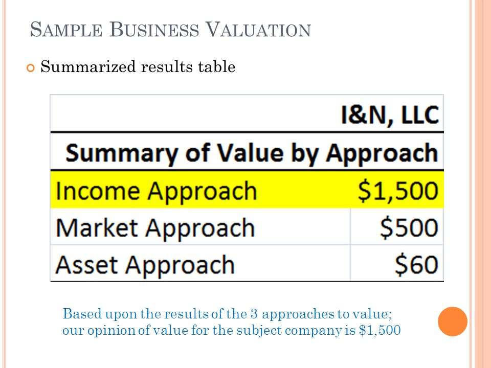S AMPLE B USINESS V ALUATION Summarized results table Based upon the results of the 3 approaches to value; our opinion of value for the subject company is $1,500