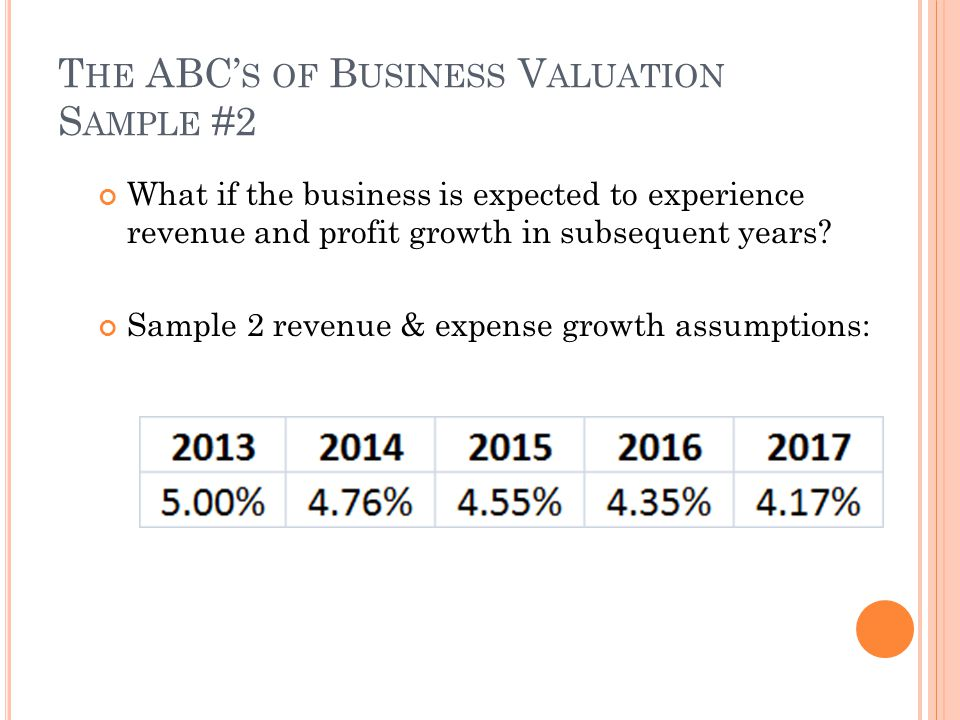 T HE ABC' S OF B USINESS V ALUATION S AMPLE #2 What if the business is expected to experience revenue and profit growth in subsequent years.