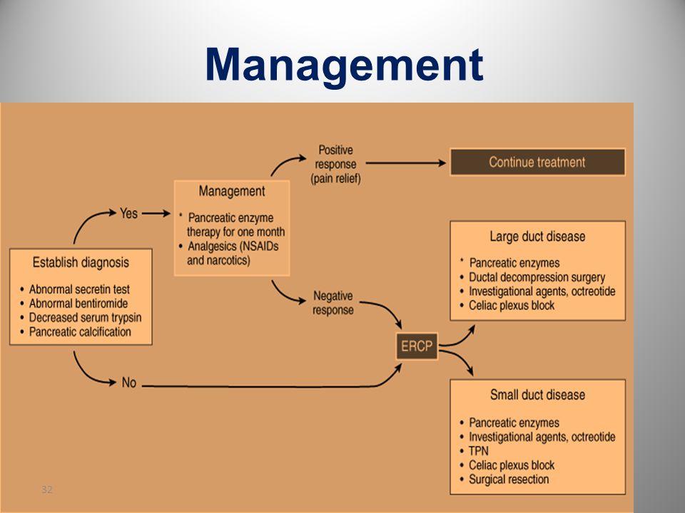 Management 32