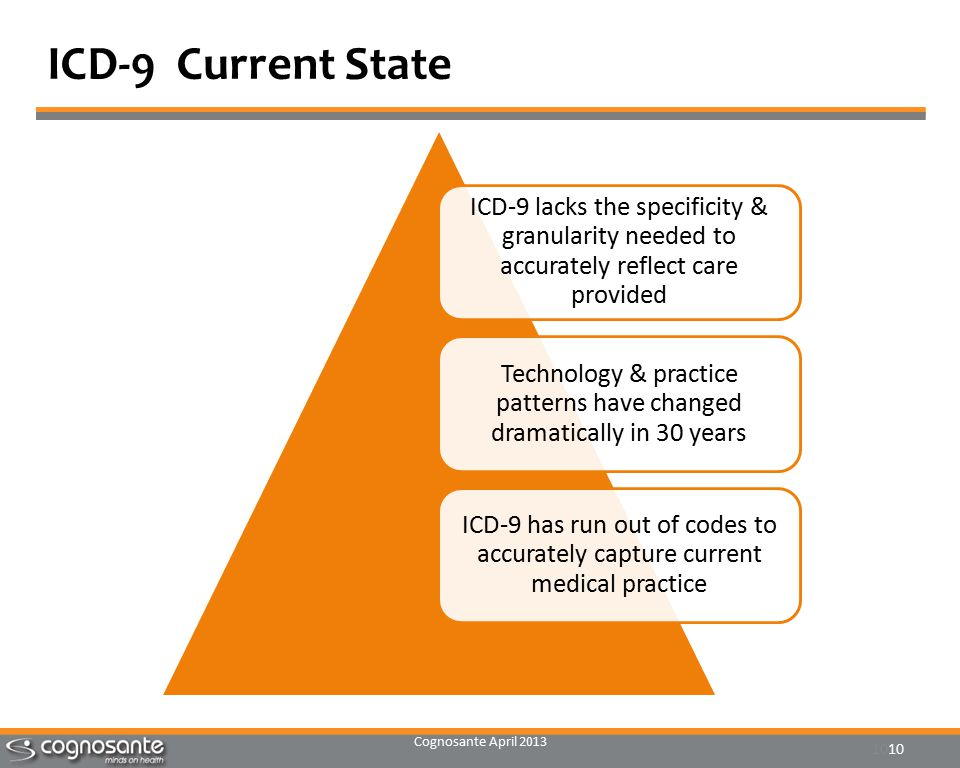 Cognosante April 2013 10 ICD-9 Current State ICD-9 lacks the specificity & granularity needed to accurately reflect care provided Technology & practice patterns have changed dramatically in 30 years ICD-9 has run out of codes to accurately capture current medical practice