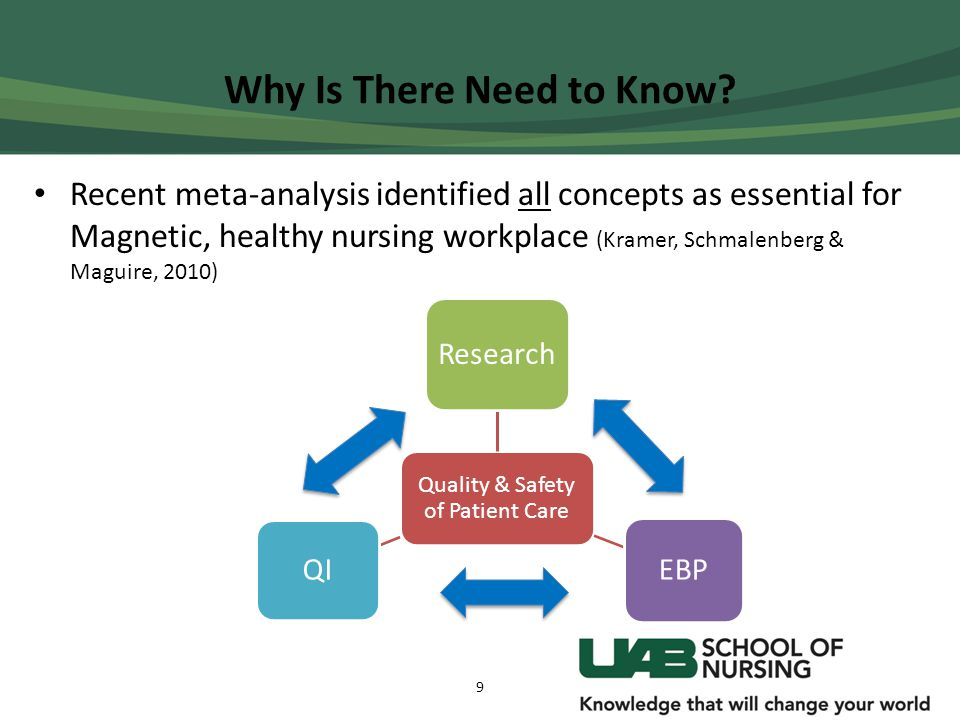 Why Is There Need to Know? Recent meta-analysis identified all concepts as essential for Magnetic, healthy nursing workplace (Kramer, Schmalenberg & M