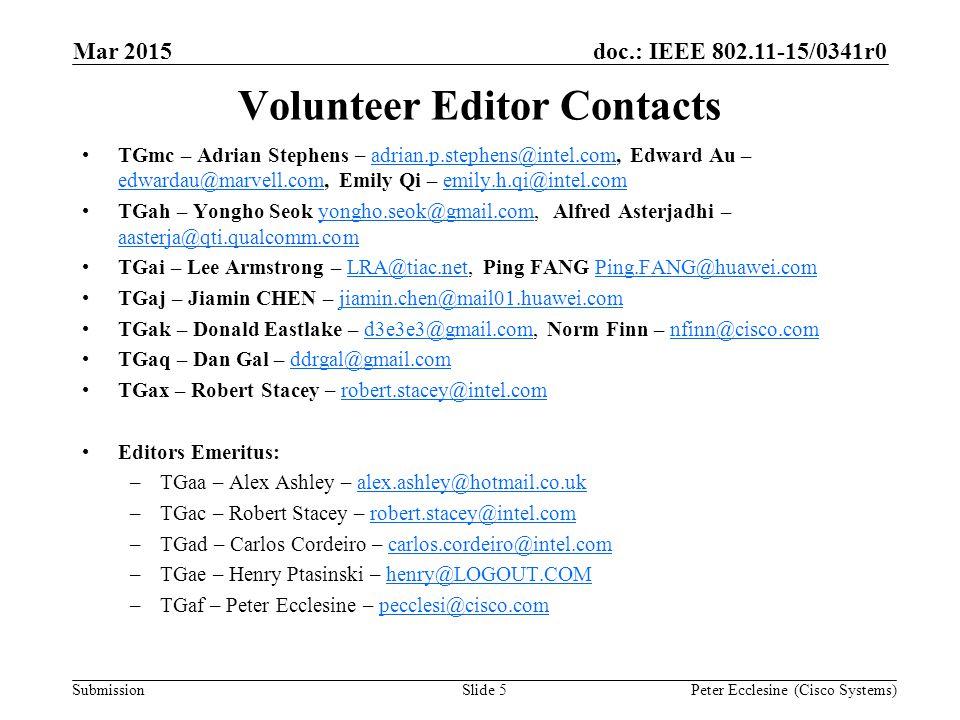 Submission doc.: IEEE 802.11-15/0341r0 Slide 5 Volunteer Editor Contacts TGmc – Adrian Stephens – adrian.p.stephens@intel.com, Edward Au – edwardau@marvell.com, Emily Qi – emily.h.qi@intel.comadrian.p.stephens@intel.com edwardau@marvell.comemily.h.qi@intel.com TGah – Yongho Seok yongho.seok@gmail.com, Alfred Asterjadhi – aasterja@qti.qualcomm.comyongho.seok@gmail.com aasterja@qti.qualcomm.com TGai – Lee Armstrong – LRA@tiac.net, Ping FANG Ping.FANG@huawei.comLRA@tiac.netPing.FANG@huawei.com TGaj – Jiamin CHEN – jiamin.chen@mail01.huawei.comjiamin.chen@mail01.huawei.com TGak – Donald Eastlake – d3e3e3@gmail.com, Norm Finn – nfinn@cisco.comd3e3e3@gmail.comnfinn@cisco.com TGaq – Dan Gal – ddrgal@gmail.comddrgal@gmail.com TGax – Robert Stacey – robert.stacey@intel.comrobert.stacey@intel.com Editors Emeritus: –TGaa – Alex Ashley – alex.ashley@hotmail.co.ukalex.ashley@hotmail.co.uk –TGac – Robert Stacey – robert.stacey@intel.comrobert.stacey@intel.com –TGad – Carlos Cordeiro – carlos.cordeiro@intel.comcarlos.cordeiro@intel.com –TGae – Henry Ptasinski – henry@LOGOUT.COMhenry@LOGOUT.COM –TGaf – Peter Ecclesine – pecclesi@cisco.compecclesi@cisco.com Peter Ecclesine (Cisco Systems) Mar 2015