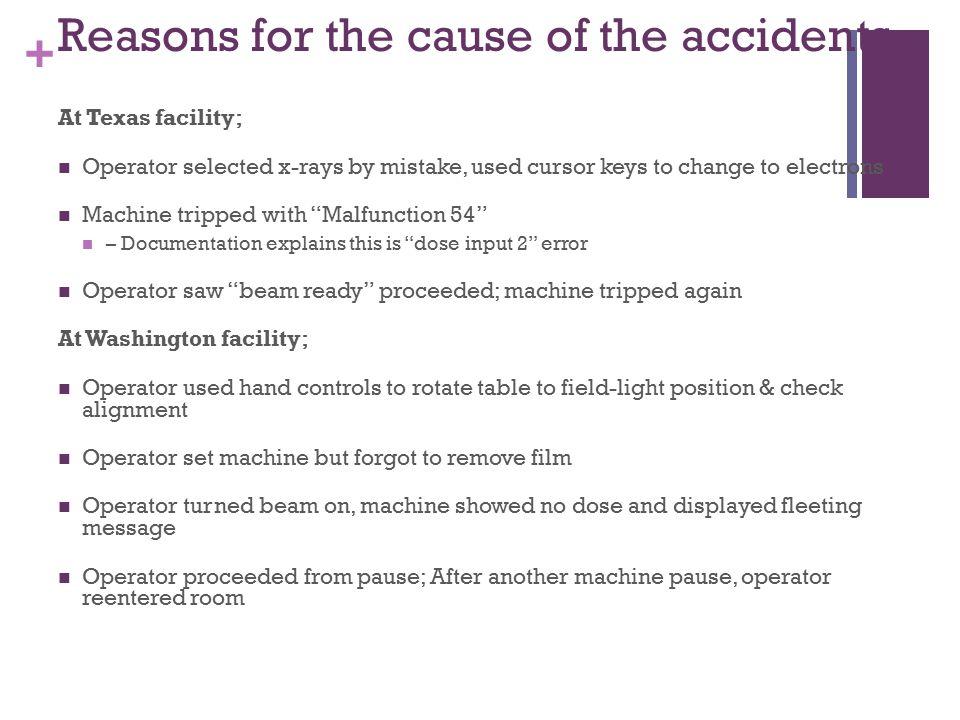+ Accidents Race Condition Source: http://www.cs.jhu.edu