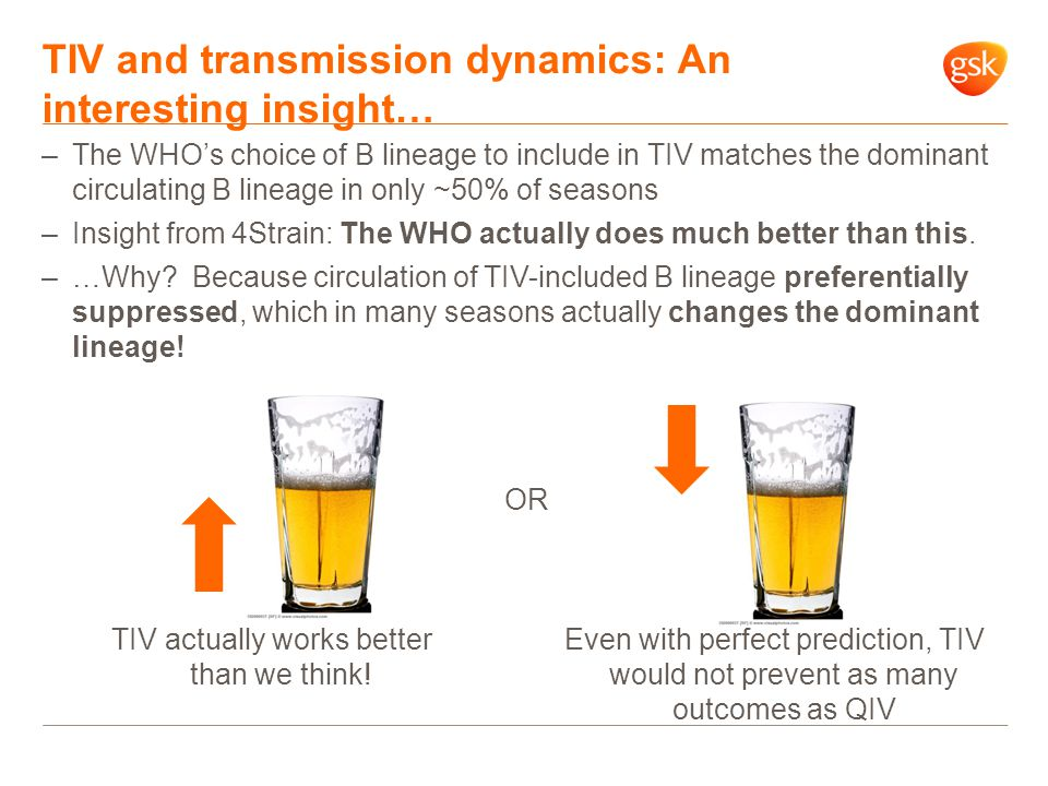 TIV and transmission dynamics: An interesting insight… –The WHO's choice of B lineage to include in TIV matches the dominant circulating B lineage in only ~50% of seasons –Insight from 4Strain: The WHO actually does much better than this.
