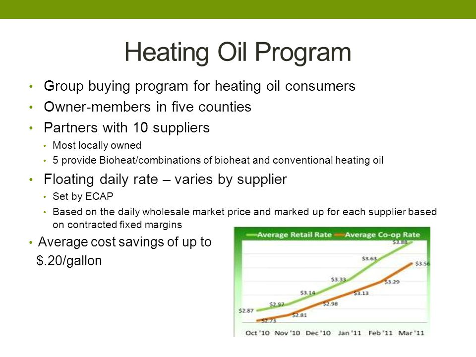 Heating Oil Program Group buying program for heating oil consumers Owner-members in five counties Partners with 10 suppliers Most locally owned 5 provide Bioheat/combinations of bioheat and conventional heating oil Floating daily rate – varies by supplier Set by ECAP Based on the daily wholesale market price and marked up for each supplier based on contracted fixed margins Average cost savings of up to $.20/gallon