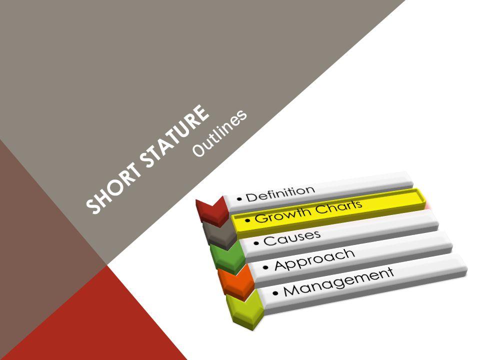 SHORT STATURE Outlines
