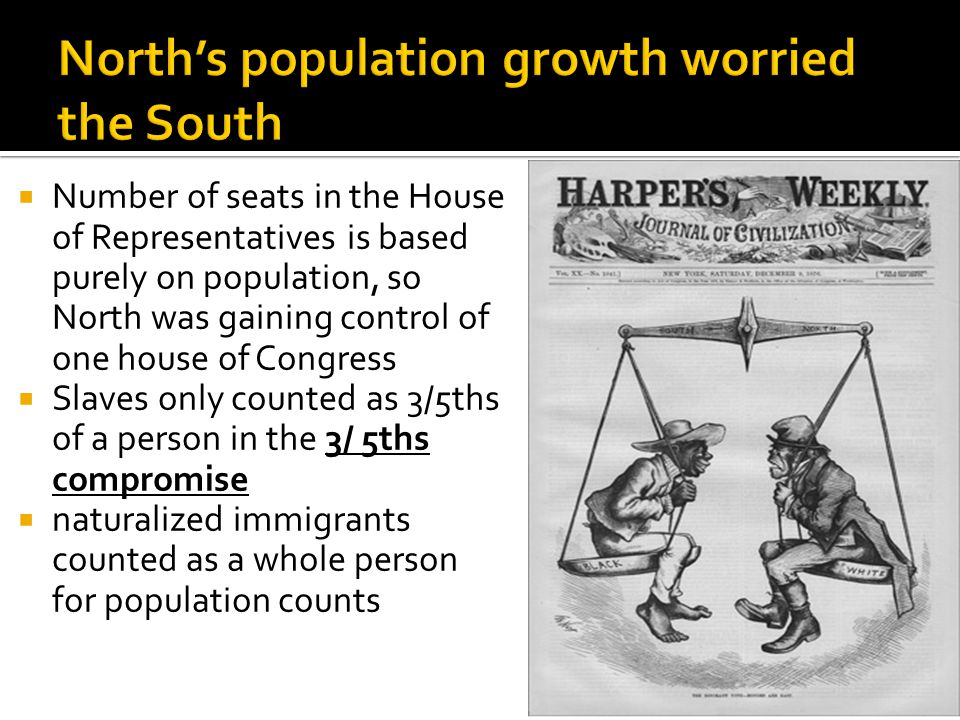  Number of seats in the House of Representatives is based purely on population, so North was gaining control of one house of Congress  Slaves only counted as 3/5ths of a person in the 3/ 5ths compromise  naturalized immigrants counted as a whole person for population counts